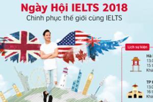 Ngày hội IELTS 2018 - Chinh phục thế giới cùng IELTS